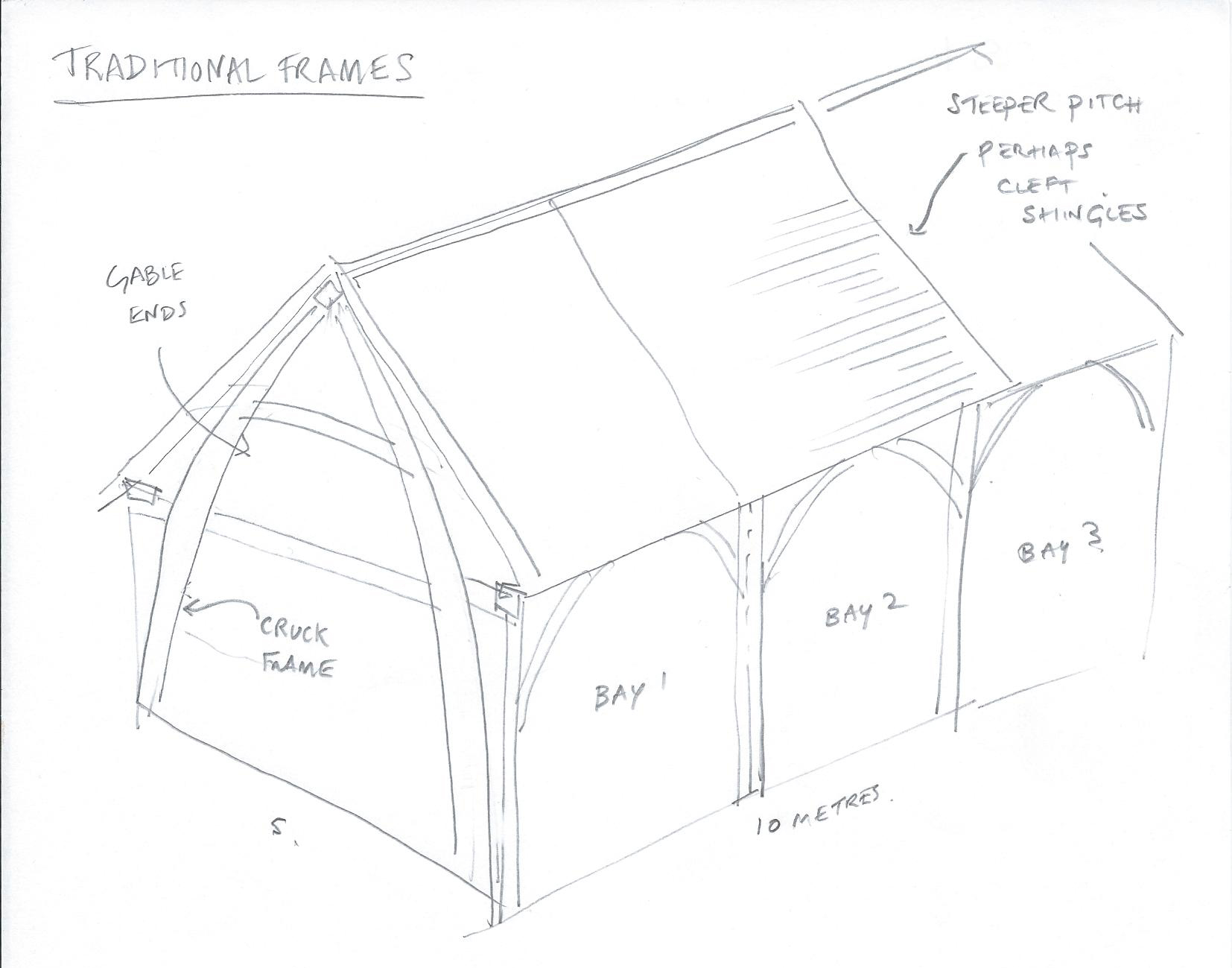 Plans for the timber frame classroom shelter at Harcourt