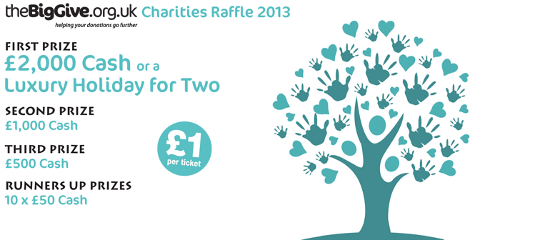 Charity Raffle 2013 - support Sylva and enter the raffle for a chance to win great prizes